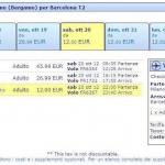 Tanti voli Ryanair per la Spagna a € 12