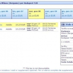 Scoperto un Bug su Ryanair: voli per Budapest a € 1 tutto compreso!