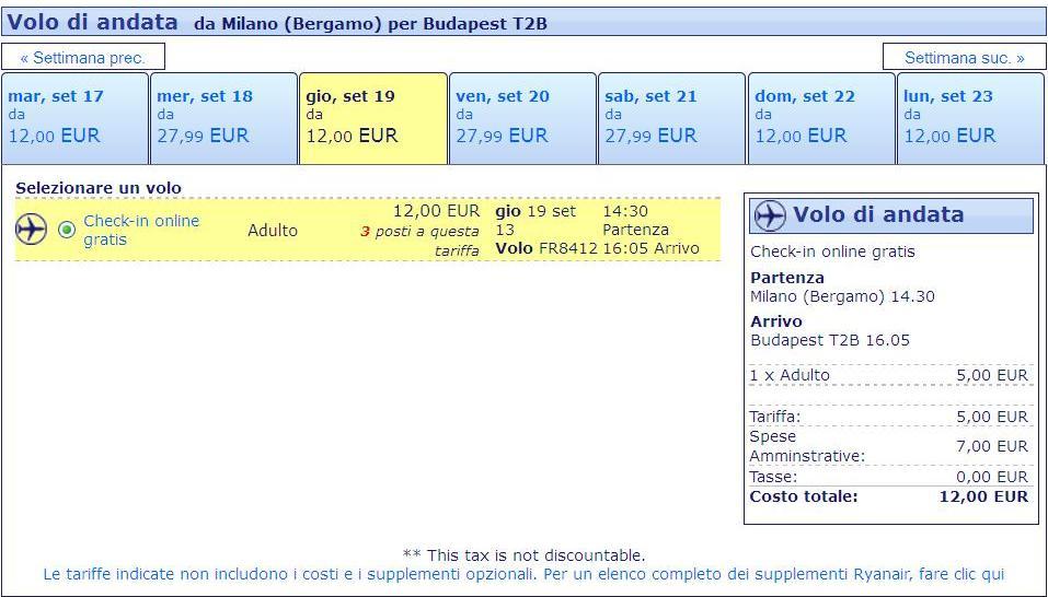 milano budapest 12 euro ryanair