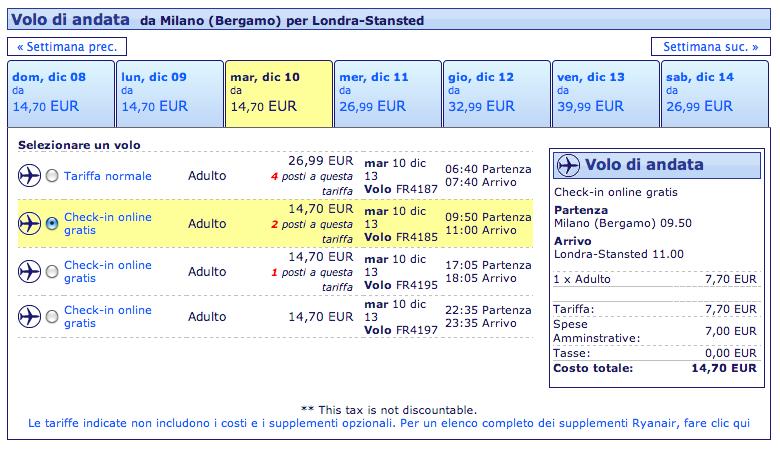voli milano londra ryanair dicembre 14,70 euro