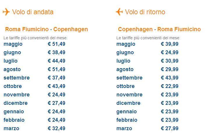 easyjet voli low cost per copenaghen da roma