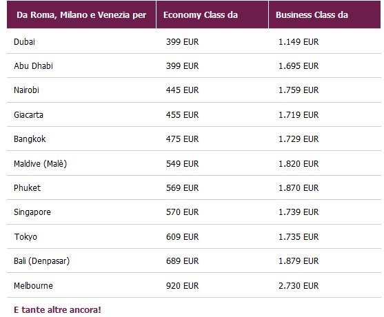 tariffe qatar airways