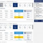 Voli Ryanair per l'Europa a € 19