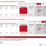 Voli per Malta da € 44 con bagaglio da stiva