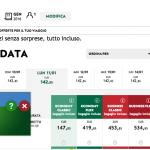 Voli Alitalia scontati fino al 20%