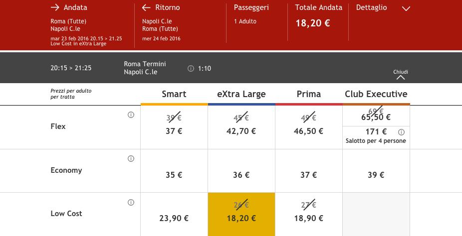 biglietti low cost per i treni