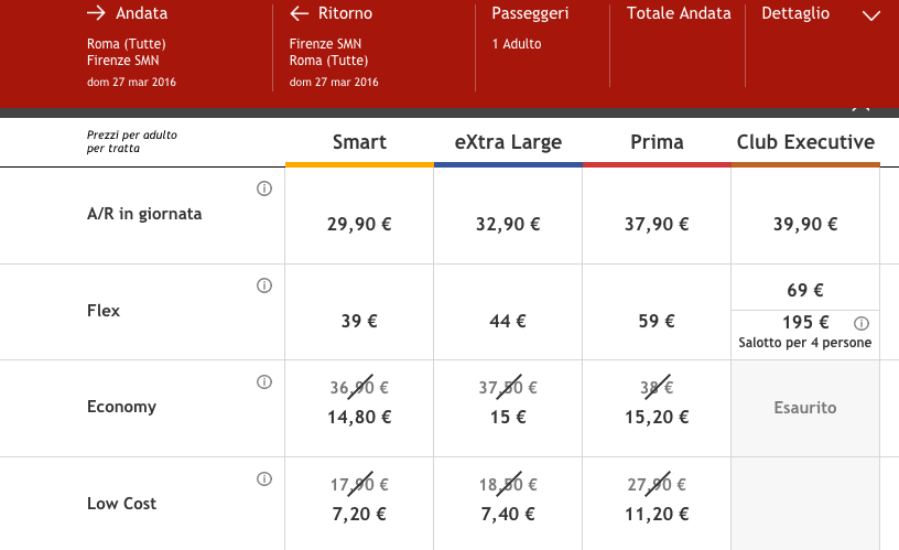 treni low cost per pasqua