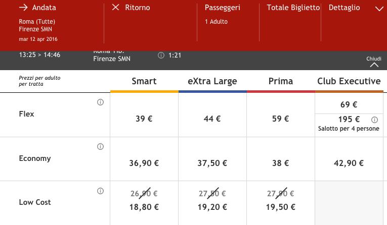 viaggi con i treni italo