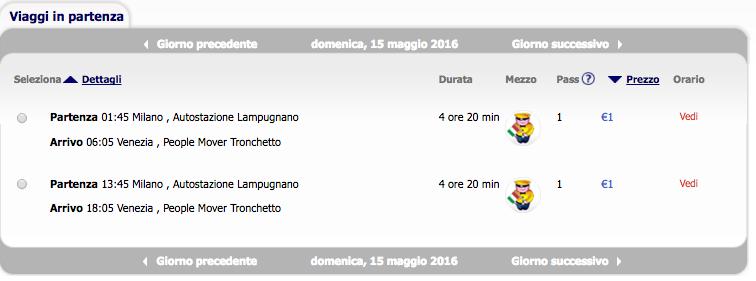 biglietti megabus da 1 euro per viaggiare low cost