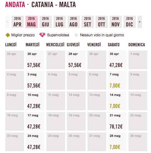 biglietti volotea a 7 euro catania malta