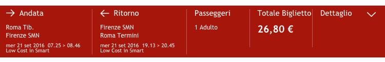 viaggi low cost in treno