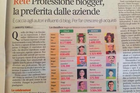 blogger piu famosi italia