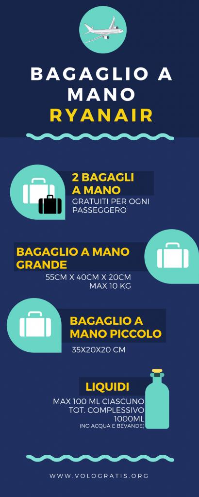 bagaglio a mano ryanair (2)