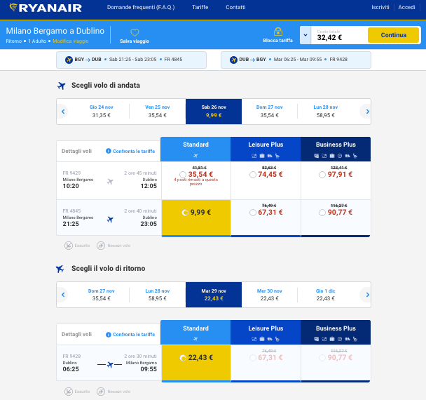 Voli low cost per Dublino da € 32 andata e ritorno ...