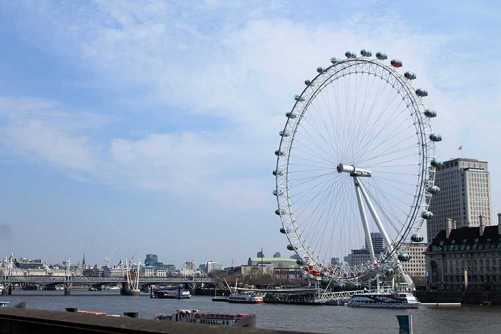 Londra dall'alto - Il London Eye