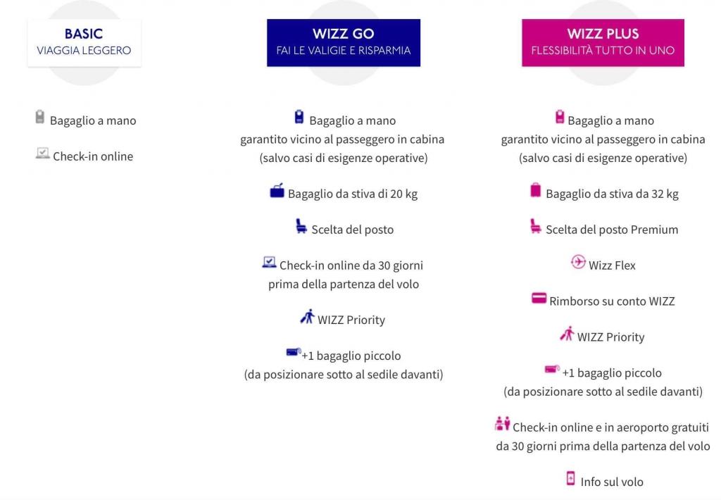tariffe wizz air