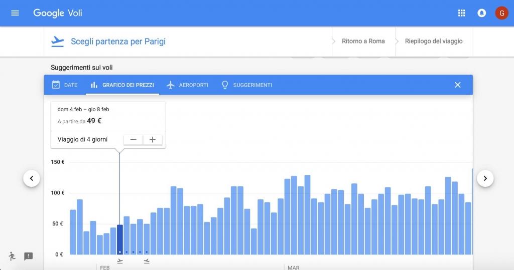 Google Flighst