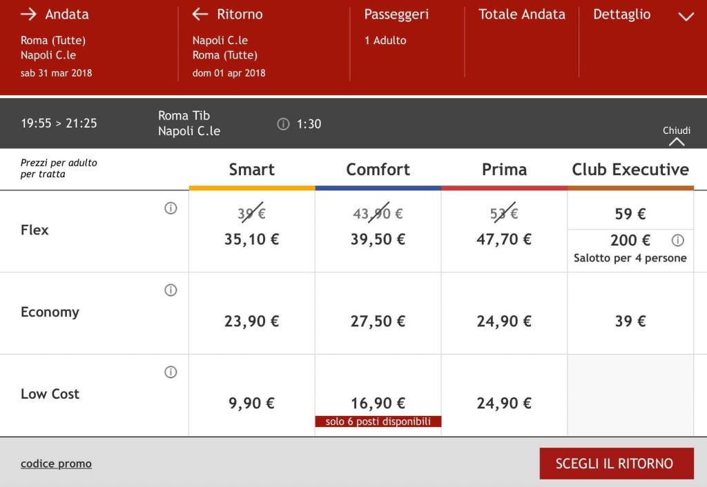 treni low cost pasqua (2)