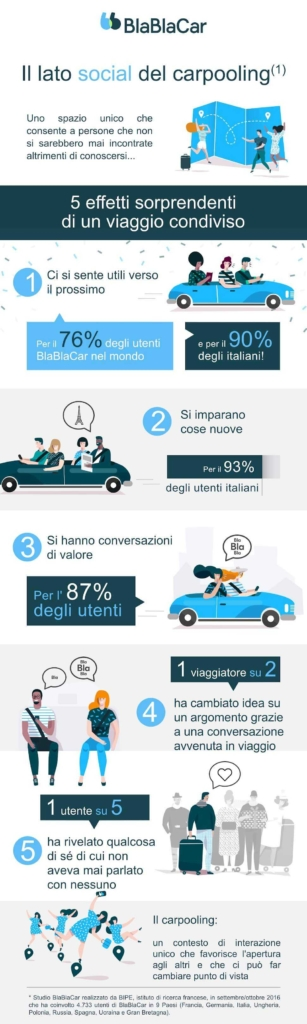 blablacar infografica
